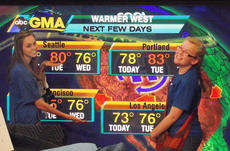 """<div class=""""source"""">courtesy of Charlotte Campbell</div><div class=""""image-desc"""">While touring the set of Good Morning America, local theatre students got a chance to do the weather.</div><div class=""""buy-pic""""></div>"""
